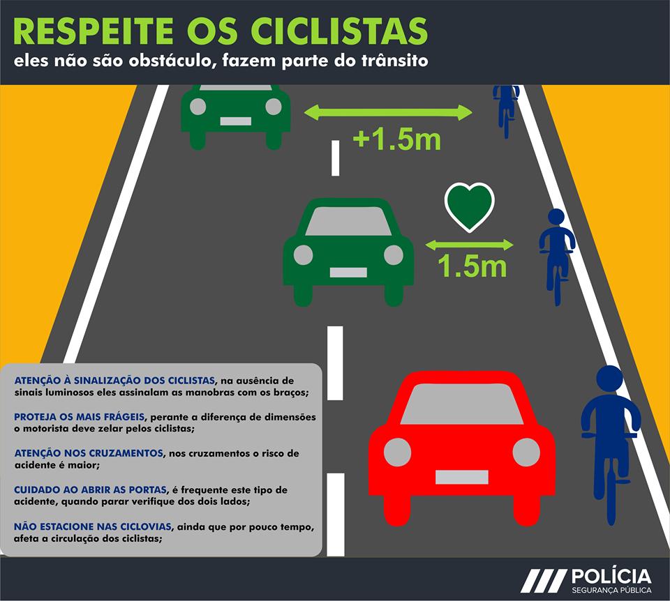 Respeite os Ciclistas PSP