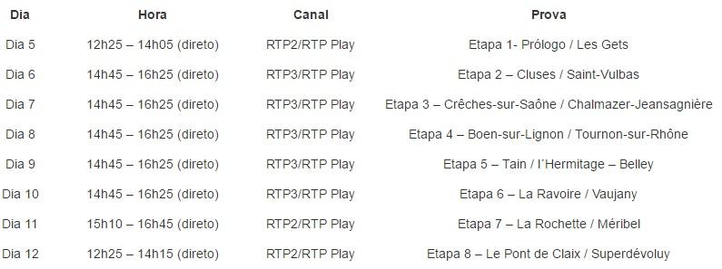 Horários de transmissão Critérium du Dauphine RTP