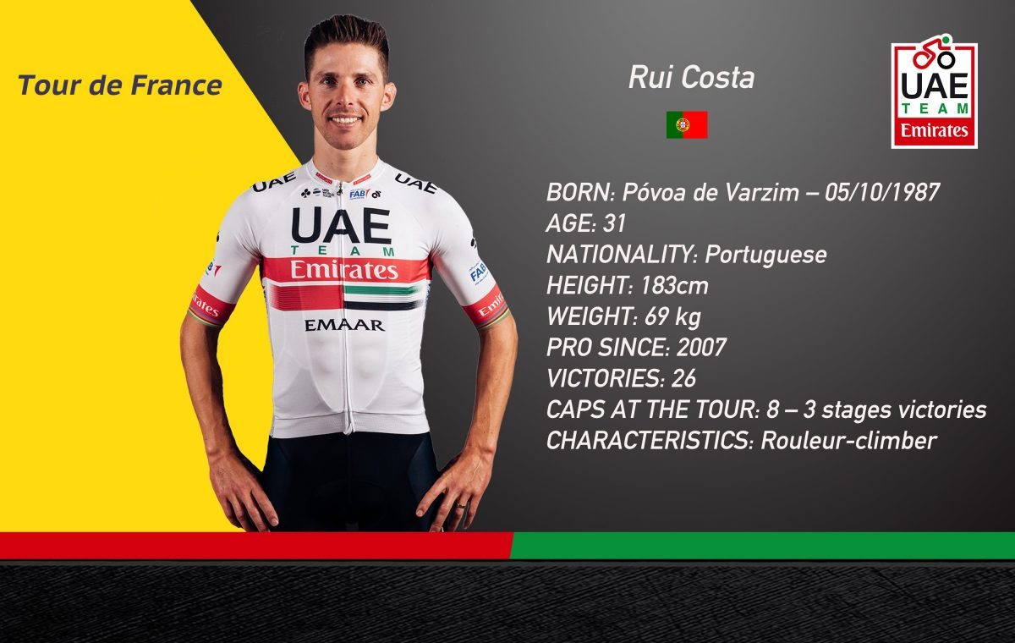 Rui Costa volta ao Tour De France após dois anos de ausência